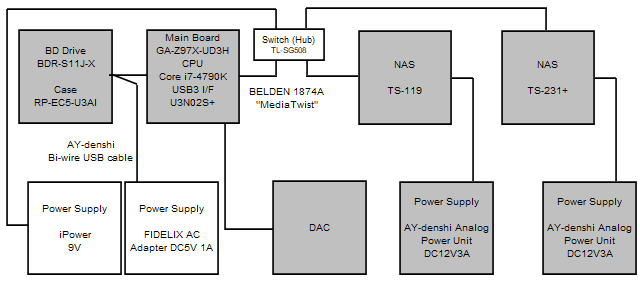 My PC Audio APR2020